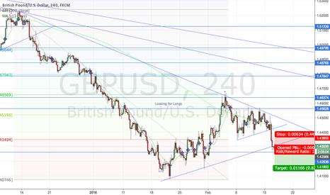 GBPUSD: GBPUSD breaks support trend line
