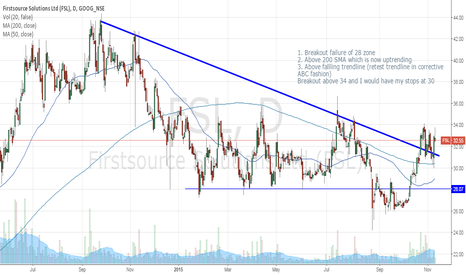FSL: FirstSource Solutions - awaiting wave 3