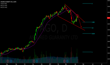 AGO: ago - short swing