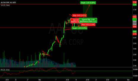 AA: AA  - CONTINUATION  -  SHORT AND LONG