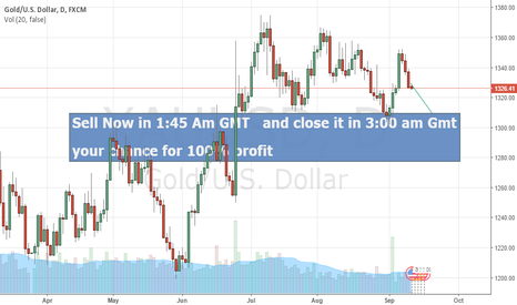 XAUUSD: chance for 100% success in Xauusd in short