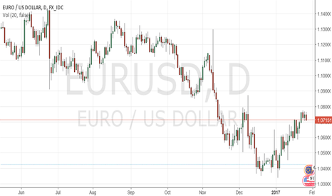 EURUSD: Pound hits new high after UK GDP Growth