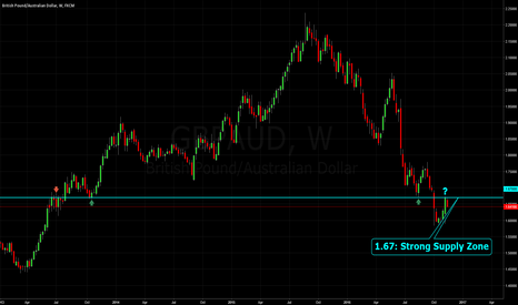 GBPAUD: Pound Aussie: Strong Supply Zone at 1.67