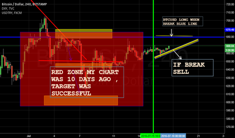 BTCUSD: BTCUSD THERE IS BUY AND SELL LINE IDEAS
