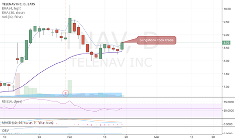 TNAV: Bought this one. Power demonstration, slingshot.