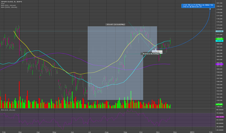 GLD: Cup & handle long gold