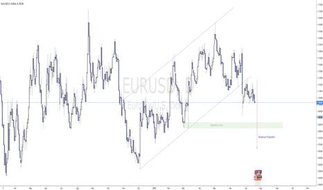 EURUSD: EURUSD continúa a la baja apoyado en un USD fuerte