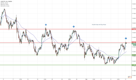 USDJPY: Trust in your insight, b/c everyone always has 20/20 hindsight