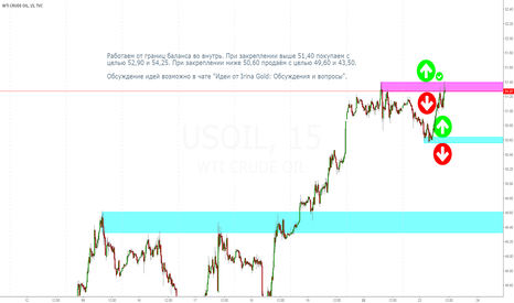 USOIL: Нефть 23.05.17