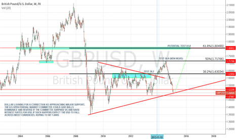 GBPUSD: GBPUSD/LONG - FOMC COMMITIEE DECISION ON THE 28TH