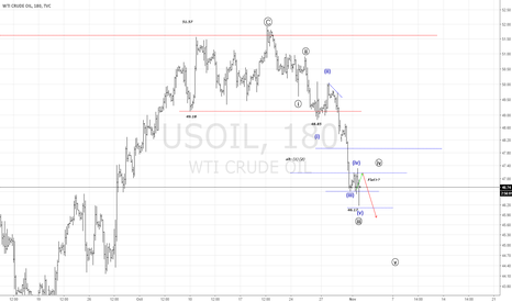 USOIL: Not done already...Expect lower lows...as drawn on the chart!