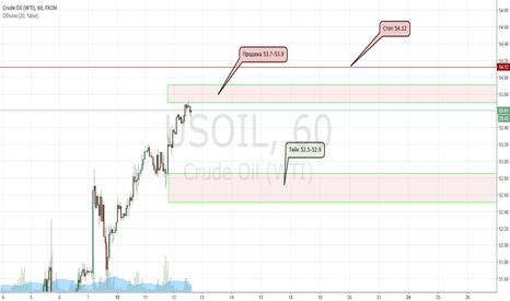 USOIL: Краткосрочный шорт нефти