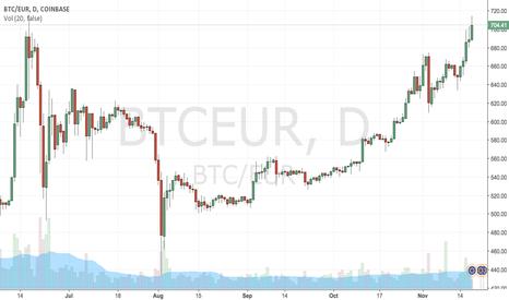 BTCEUR: www.Bitcoin-Praxis.de