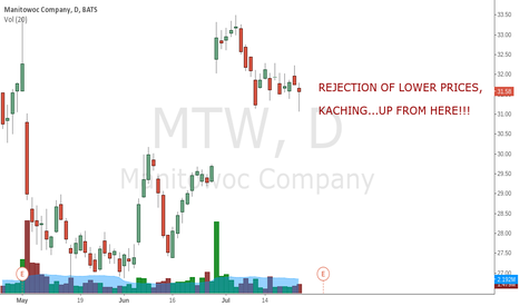 MTW: MTW...LONG THIS THING