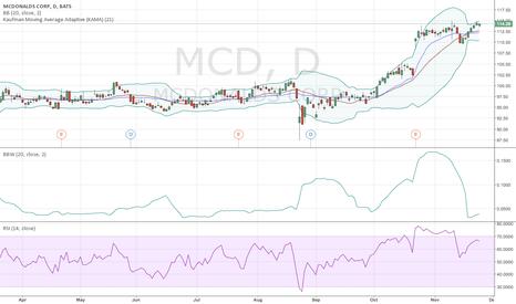 MCD: MCD Overshoot