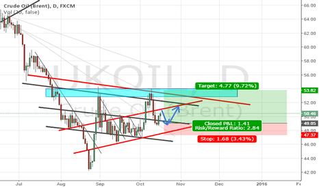 UKOIL: crude