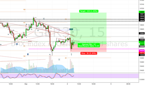 GER30: dax ends his correction game?
