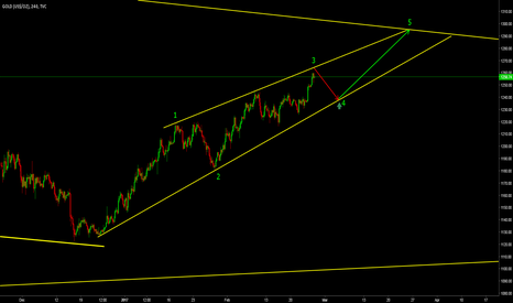 GOLD: Buy Gold from support trend line