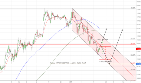 USDJPY: USDJPY 240 . . . one more leg down ?
