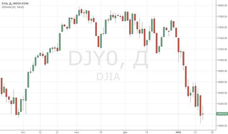 DJY0: После выходного понедельника индексы США открылись на волне пози