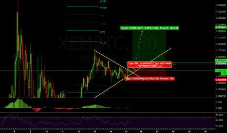 XEMBTC: Crypto again