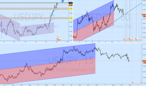 USDJPY: USD/JPY LONG retracement
