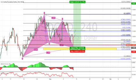 USDCAD: USD/CAD - Wave C coming to an end. Awaiting to ride a new Wave!