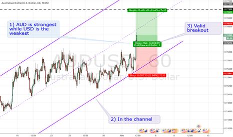 AUDUSD: Strong AUD versus weak USD