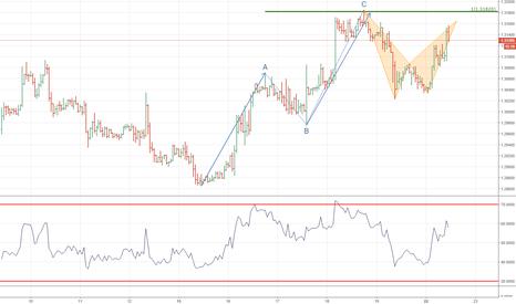 GBPUSD: Short-term Bearish pattern, needs a last push up.