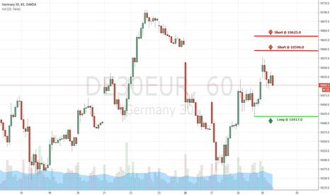 DE30EUR: DAX 30 - Trading Levels for Thursday, 09/29/2016