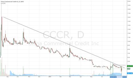 CCCR: rwetret