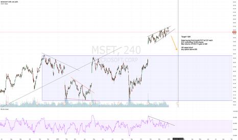 MSFT: Microsoft-Santa is coming! ho ho ho