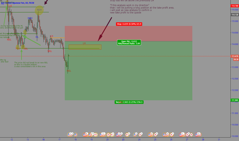 USDJPY: USDJPY Updated analysis for short term trade(look in comment!)
