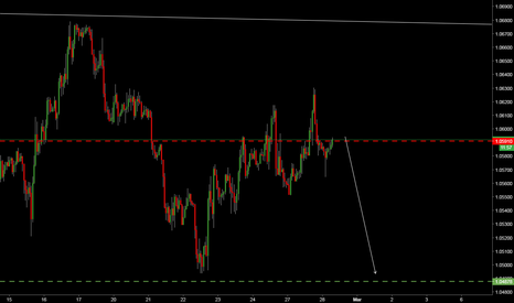 EURUSD: EURUSD DAILY OUTLOOK