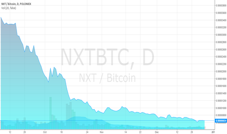 NXTBTC: test