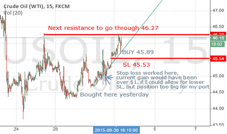 USOIL: Long oil on Syria bombings