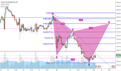 XAUUSD: Bearish Cypher forming on XAUUSD 1H ?