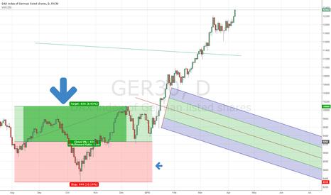 GER30: hello