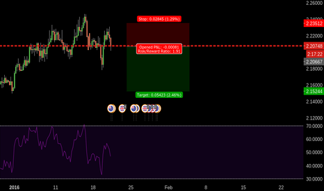 GBPNZD: 413 GBPNZD TREND CONTINUATION