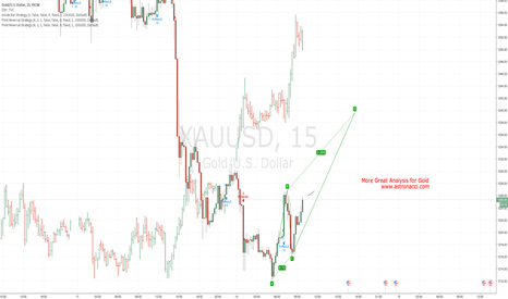 XAUUSD: GOLD IS GOING TO 1240