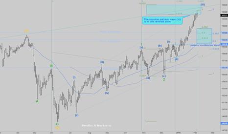 GG1!: Euro Bund in reversal zone