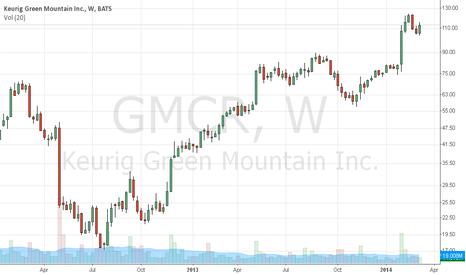 GMCR: Green turn rotten
