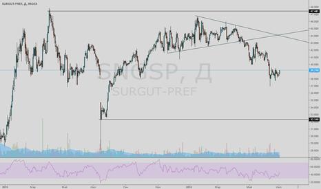 SNGSP: Покупка Сургутнефтегаз-п под дивиденды