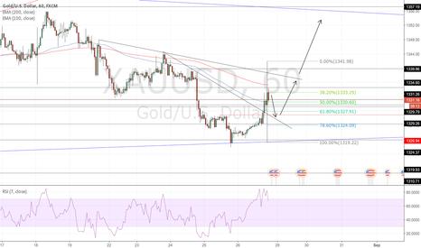 XAUUSD: Gold buy oppotunity