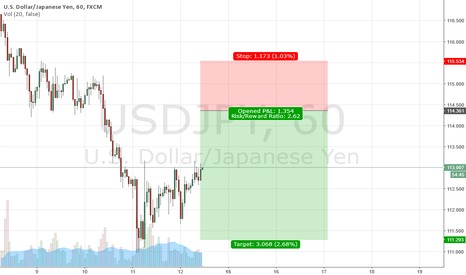 USDJPY: Continued downside for USDJPY