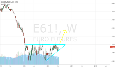 E61!: Euro breakout