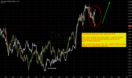DXY: DXY TO RESUME UPTREND: Divergence with 10Y Yield