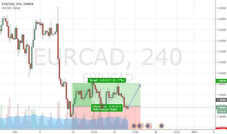 EURCAD: go long eurcad 4h chart, target 1.40