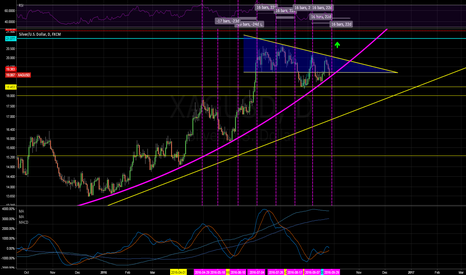 XAGUSD: XAGUSD IDEAL LONG IS NOW