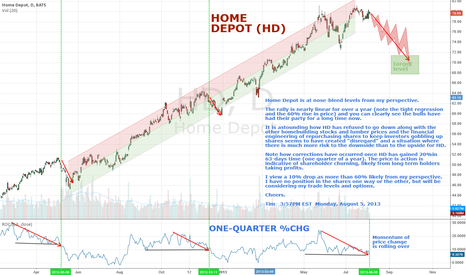 HD: HD Home Depot toppy and set up for a decline
